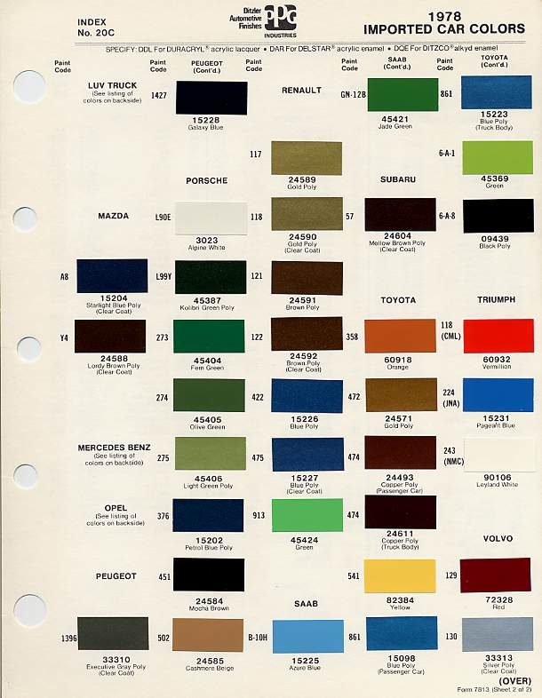 Mgb technische daten for Paint color codes for houses